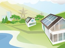 Lime Circle Solar and Renewables